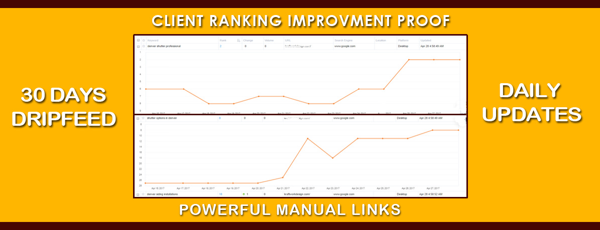 Client Ranking Proof